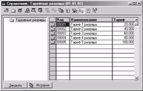 """Справочник """"Тарифные разряды"""""""