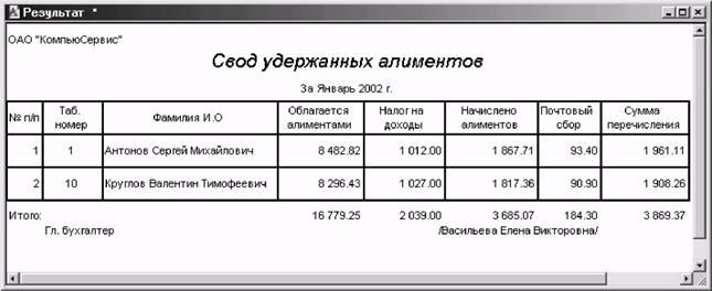 отметка о произведенных удержаниях по исполнительному листу образец - фото 6