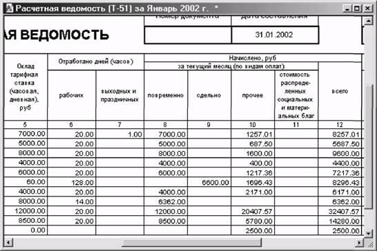 Табель Начисления Заработной Платы Образец - фото 5